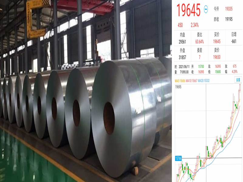 The Main Reasons Why The Cost Of Stainless Steel Material Rises Sharply